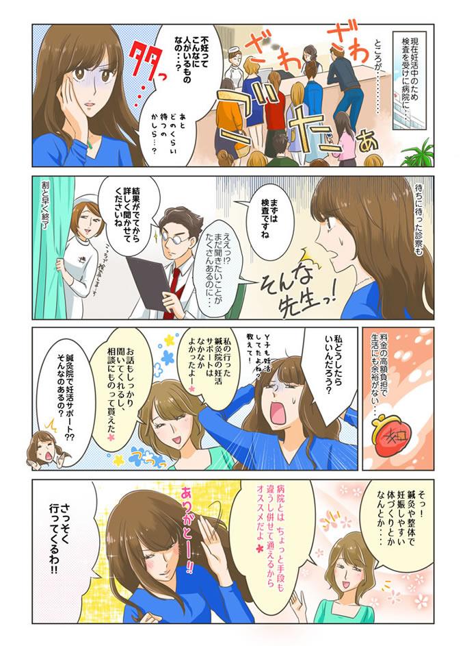 妊活の実態の漫画