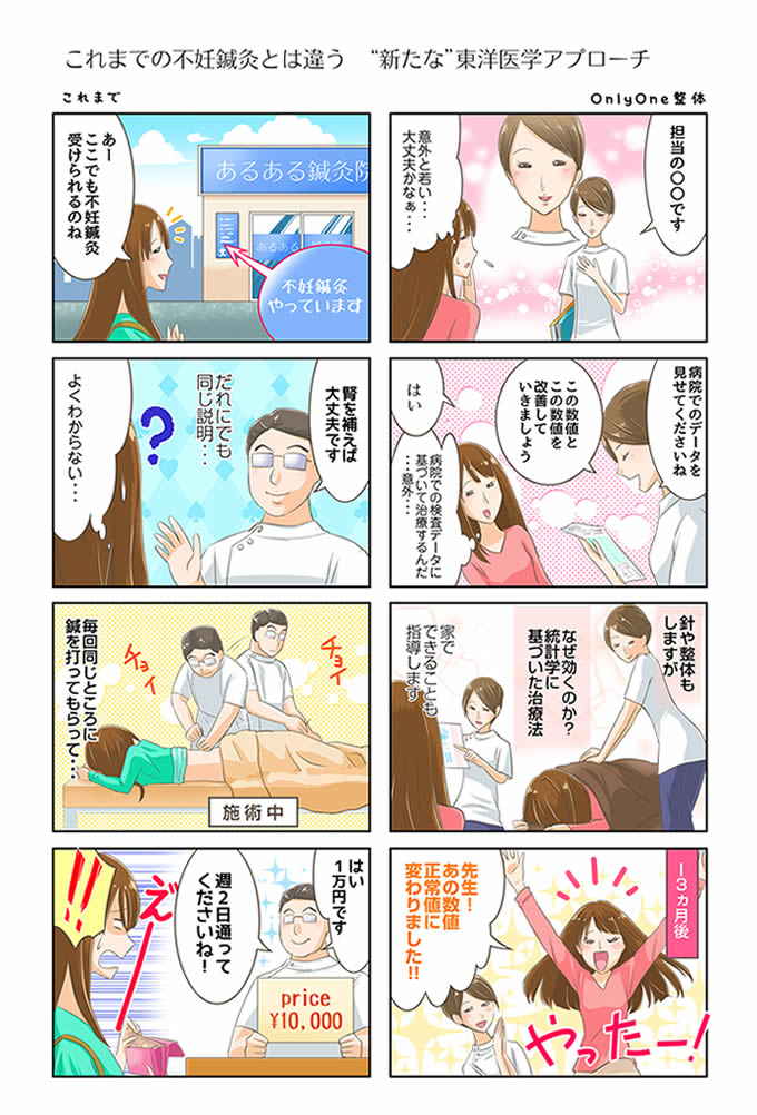 OnlyOne整体の妊活漫画